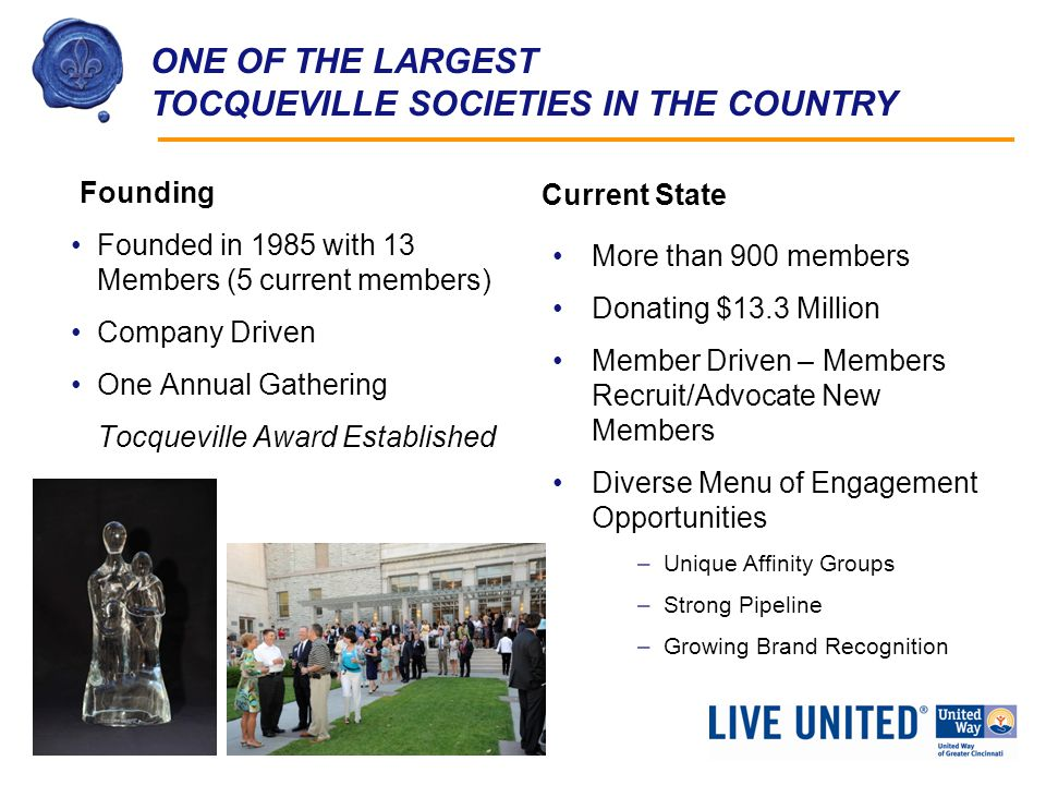 ONE OF THE LARGEST TOCQUEVILLE SOCIETIES IN THE COUNTRY Founding Founded in 1985 with 13 Members (5 current members) Company Driven One Annual Gathering Tocqueville Award Established Current State More than 900 members Donating $13.3 Million Member Driven – Members Recruit/Advocate New Members Diverse Menu of Engagement Opportunities –Unique Affinity Groups –Strong Pipeline –Growing Brand Recognition
