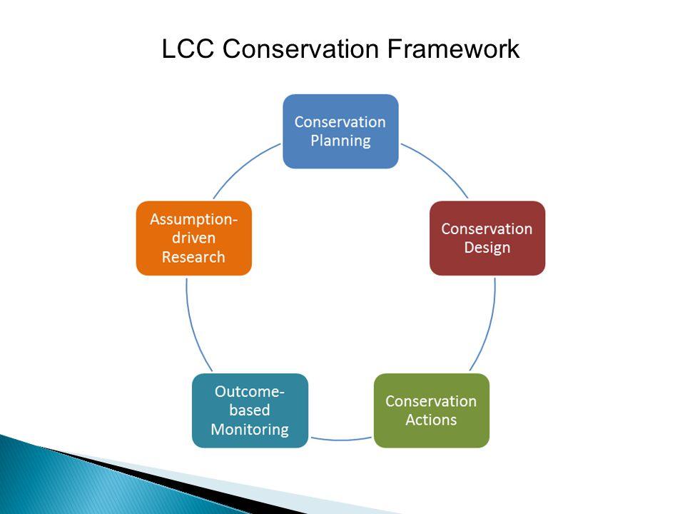 LCC Conservation Framework