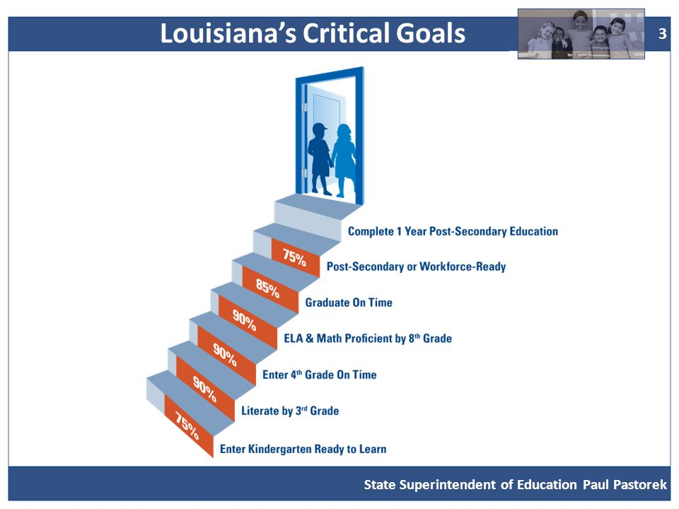 3 Louisiana's Critical Goals State Superintendent of Education Paul Pastorek