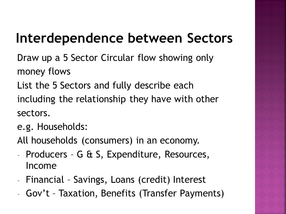 Draw up a 5 Sector Circular flow showing only money flows List the 5 Sectors and fully describe each including the relationship they have with other sectors.