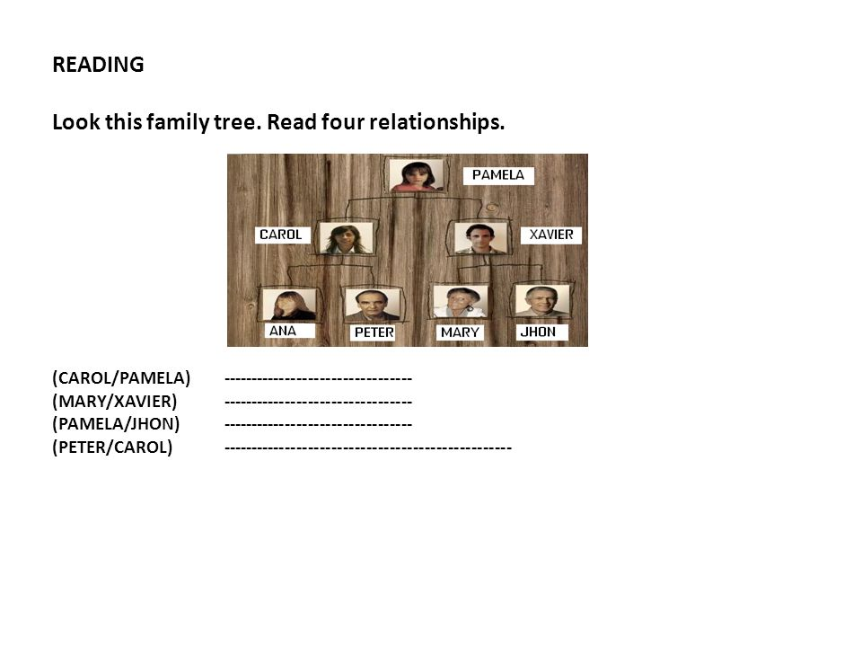 READING Look this family tree. Read four relationships.
