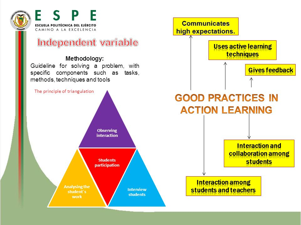 Methodology: Guideline for solving a problem, with specific components such as tasks, methods, techniques and tools Observing interaction Analysing the student´s work Students participation Interview students The principle of triangulation Communicates high expectations.