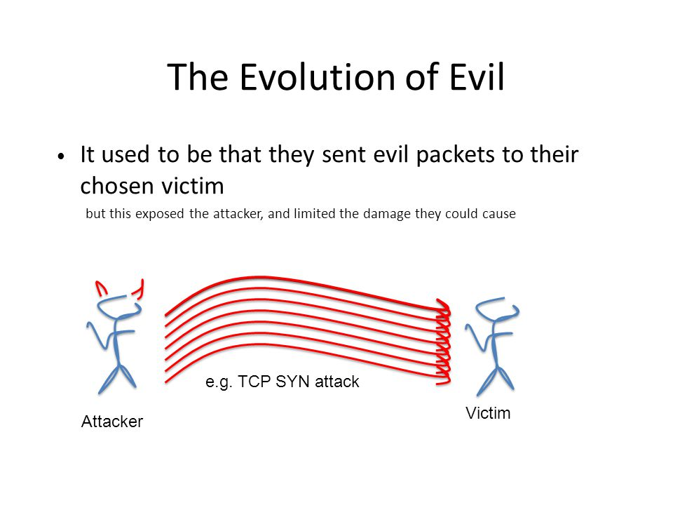 The Evolution of Evil Then they enrolled a bot army to send evil which kept the attacker hidden and increased the damage leverage Attacker Victim Massed URL retrieval Experiences what looks like a TCP syn attack!