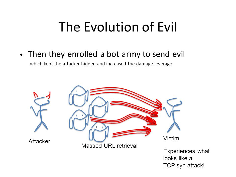 The Evolution of Evil But now they co-opt the innocent to the evil cause, and use un-corrupted servers to launch the attack which hides the attacker(s) and uses the normal operation of servers to cause damage