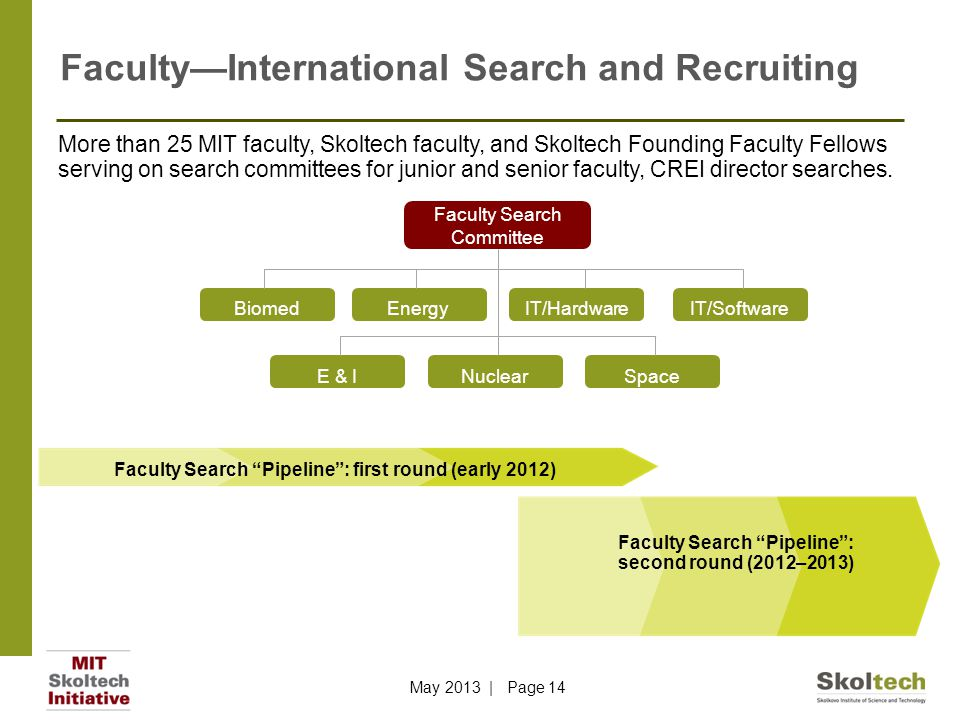 More than 25 MIT faculty, Skoltech faculty, and Skoltech Founding Faculty Fellows serving on search committees for junior and senior faculty, CREI dir