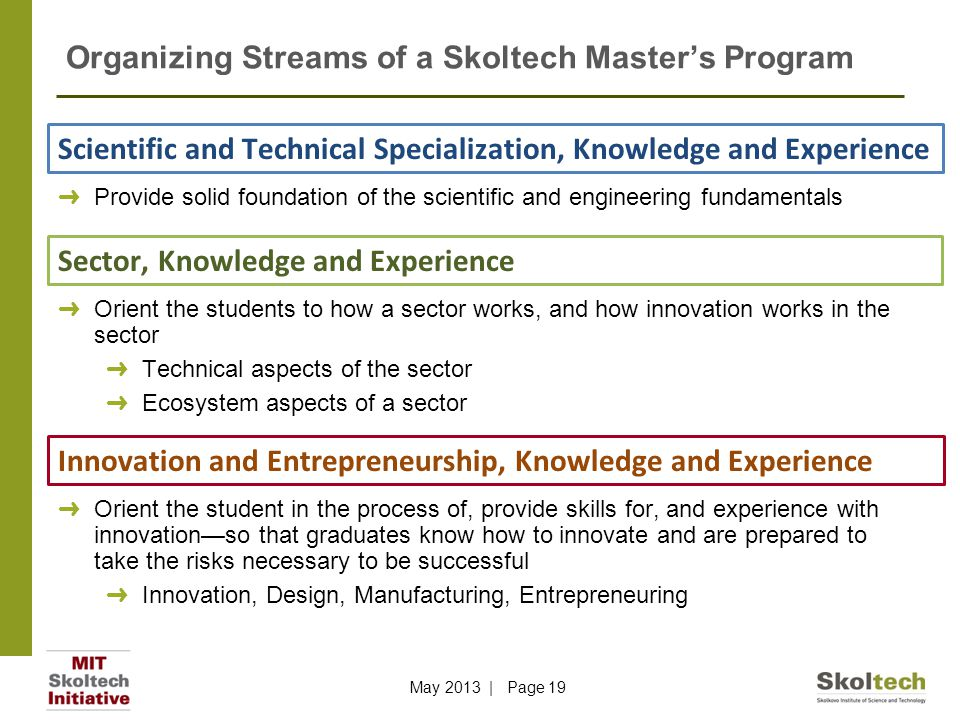 Organizing Streams of a Skoltech Master's Program May 2013 | Page 19 ➜ Orient the student in the process of, provide skills for, and experience with i