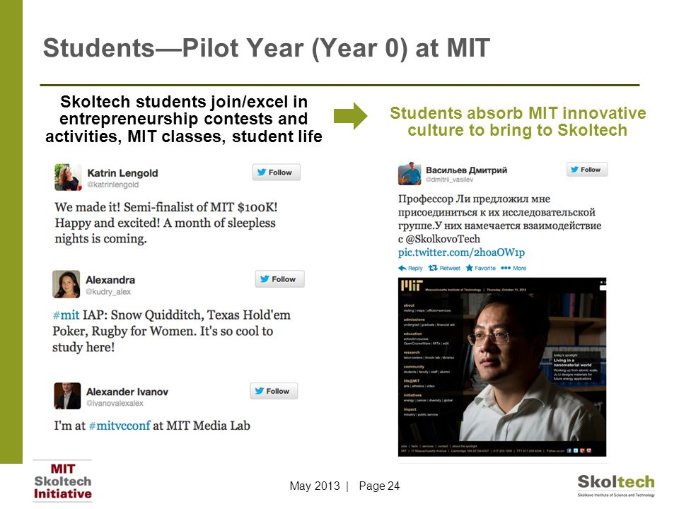 Students—Pilot Year (Year 0) at MIT Skoltech students join/excel in entrepreneurship contests and activities, MIT classes, student life Students absorb MIT innovative culture to bring to Skoltech May 2013 | Page 24