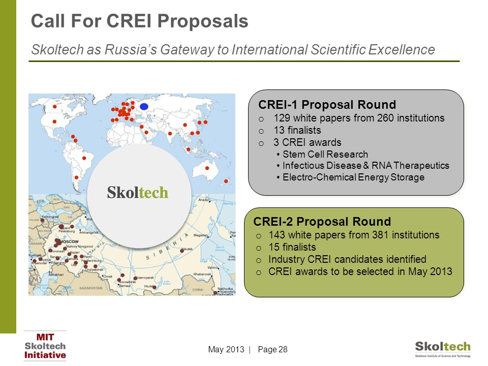 Call For CREI Proposals Skoltech as Russia's Gateway to International Scientific Excellence CREI-1 Proposal Round o 129 white papers from 260 institutions o 13 finalists o 3 CREI awards Stem Cell Research Infectious Disease & RNA Therapeutics Electro-Chemical Energy Storage CREI-1 Proposal Round o 129 white papers from 260 institutions o 13 finalists o 3 CREI awards Stem Cell Research Infectious Disease & RNA Therapeutics Electro-Chemical Energy Storage CREI-2 Proposal Round o 143 white papers from 381 institutions o 15 finalists o Industry CREI candidates identified o CREI awards to be selected in May 2013 CREI-2 Proposal Round o 143 white papers from 381 institutions o 15 finalists o Industry CREI candidates identified o CREI awards to be selected in May 2013 May 2013 | Page 28