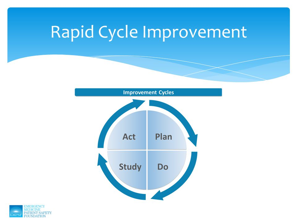Rapid Cycle Improvement