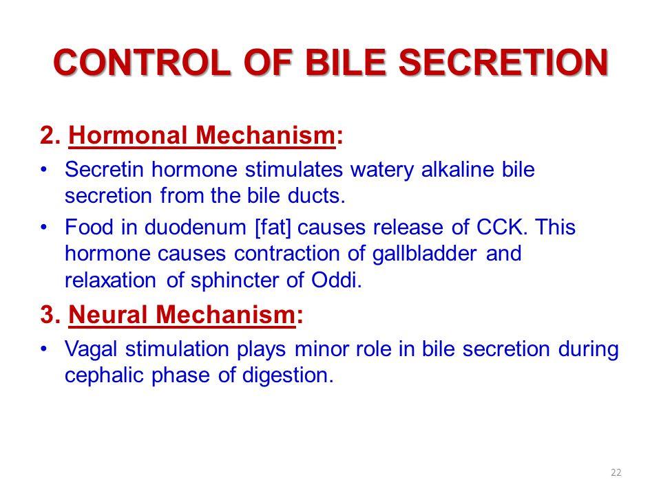CONTROL OF BILE SECRETION 2.