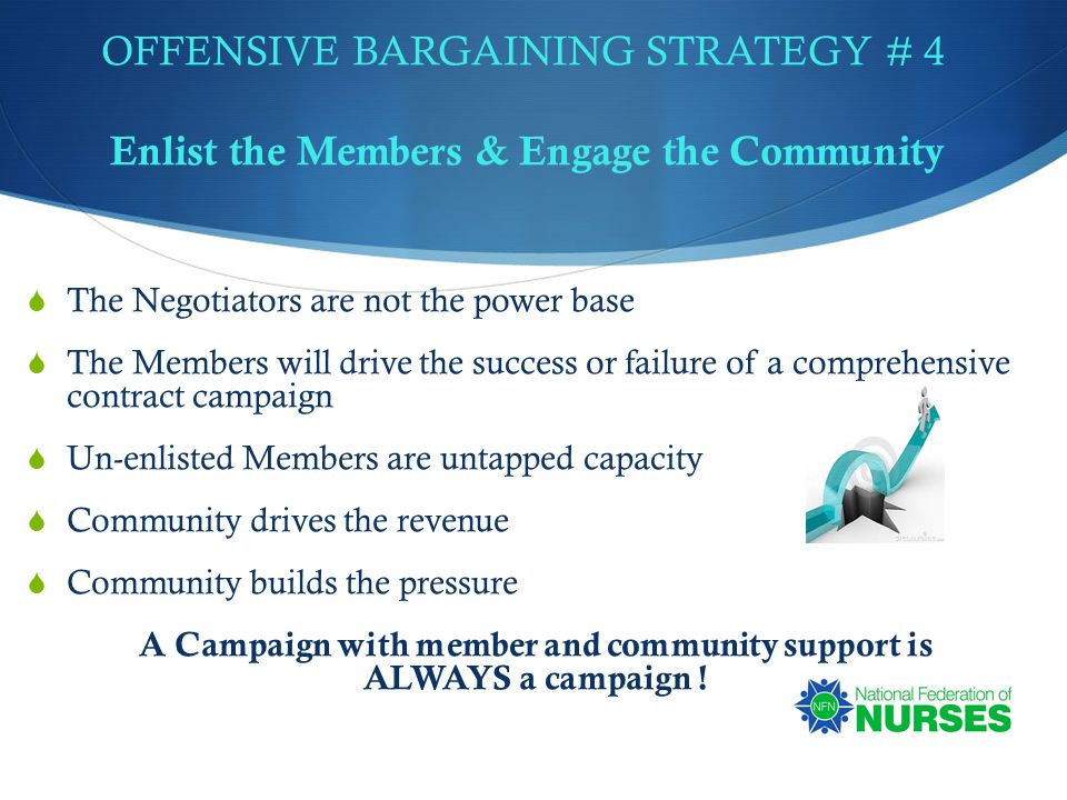 OFFENSIVE BARGAINING STRATEGY # 4 Enlist the Members & Engage the Community  The Negotiators are not the power base  The Members will drive the success or failure of a comprehensive contract campaign  Un-enlisted Members are untapped capacity  Community drives the revenue  Community builds the pressure A Campaign with member and community support is ALWAYS a campaign !