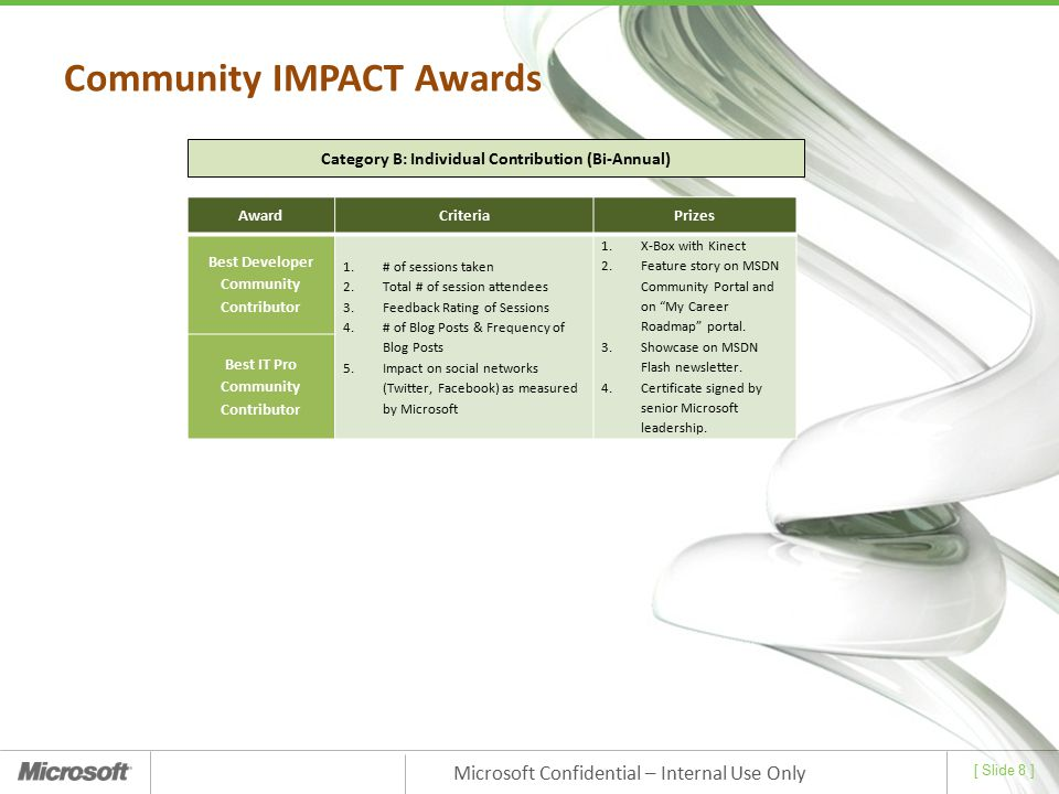 [ Slide 8 ] Microsoft Confidential – Internal Use Only Community IMPACT Awards Category B: Individual Contribution (Bi-Annual) AwardCriteriaPrizes Bes