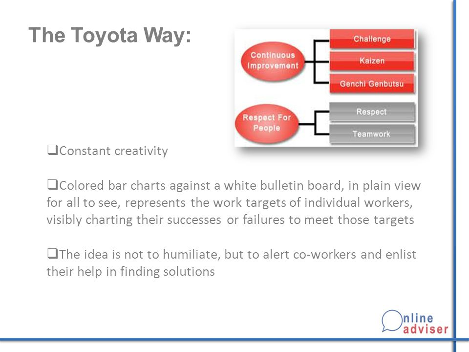 The Toyota Way:  Constant creativity  Colored bar charts against a white bulletin board, in plain view for all to see, represents the work targets of individual workers, visibly charting their successes or failures to meet those targets  The idea is not to humiliate, but to alert co-workers and enlist their help in finding solutions