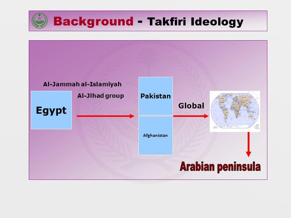 Background - Takfiri Ideology Egypt Afghanistan Pakistan Global Al-Jammah al-Islamiyah Al-Jihad group