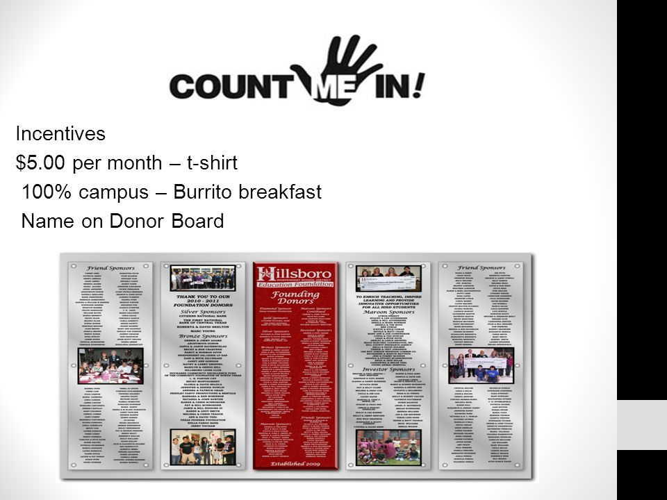 Incentives $5.00 per month – t-shirt 100% campus – Burrito breakfast Name on Donor Board