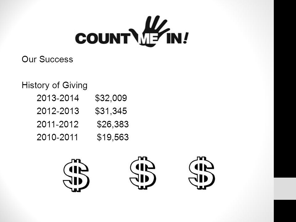 Our Success History of Giving 2013-2014 $32,009 2012-2013 $31,345 2011-2012 $26,383 2010-2011 $19,563