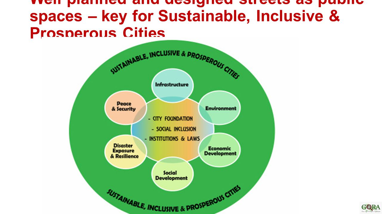 Well planned and designed streets as public spaces – key for Sustainable, Inclusive & Prosperous Cities