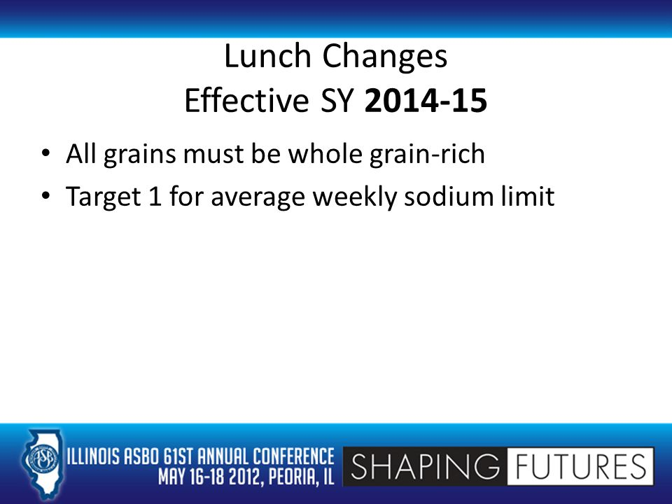 Lunch Changes Effective SY 2014-15 All grains must be whole grain-rich Target 1 for average weekly sodium limit