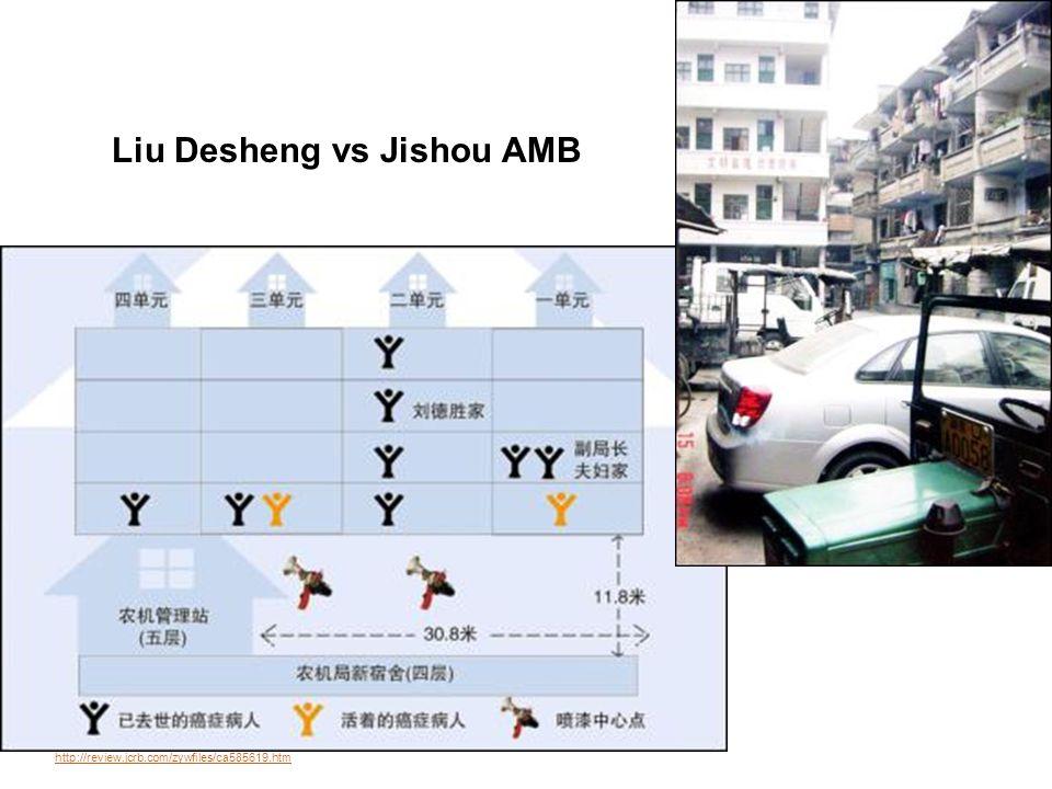 Liu Desheng vs Jishou AMB http://review.jcrb.com/zywfiles/ca585619.htm