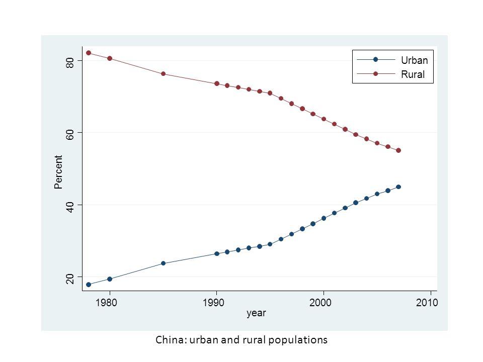 南方都市报 2009-05-09 ( reported) Cancer Villages in China