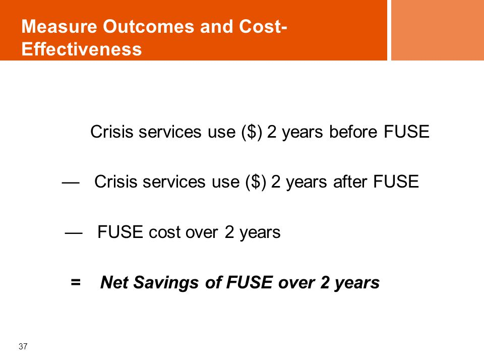 Measure Outcomes and Cost- Effectiveness Crisis services use ($) 2 years before FUSE — Crisis services use ($) 2 years after FUSE — FUSE cost over 2 y