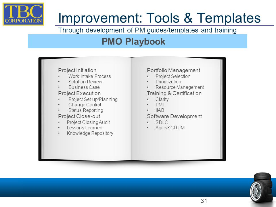 Improvement: Tools & Templates Through development of PM guides/templates and training PMO Playbook Project Initiation Work Intake Process Solution Re
