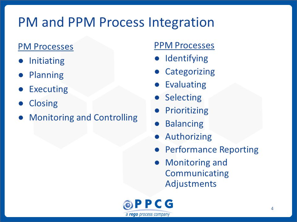 ppmprocessconsulting.com1.888.998.0539 4 PM Processes ● Initiating ● Planning ● Executing ● Closing ● Monitoring and Controlling PPM Processes ● Identifying ● Categorizing ● Evaluating ● Selecting ● Prioritizing ● Balancing ● Authorizing ● Performance Reporting ● Monitoring and Communicating Adjustments PM and PPM Process Integration
