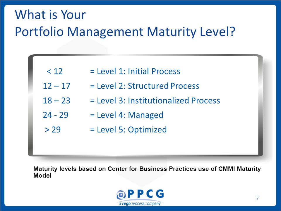 ppmprocessconsulting.com1.888.998.0539 7 What is Your Portfolio Management Maturity Level? < 12= Level 1: Initial Process 12 – 17= Level 2: Structured