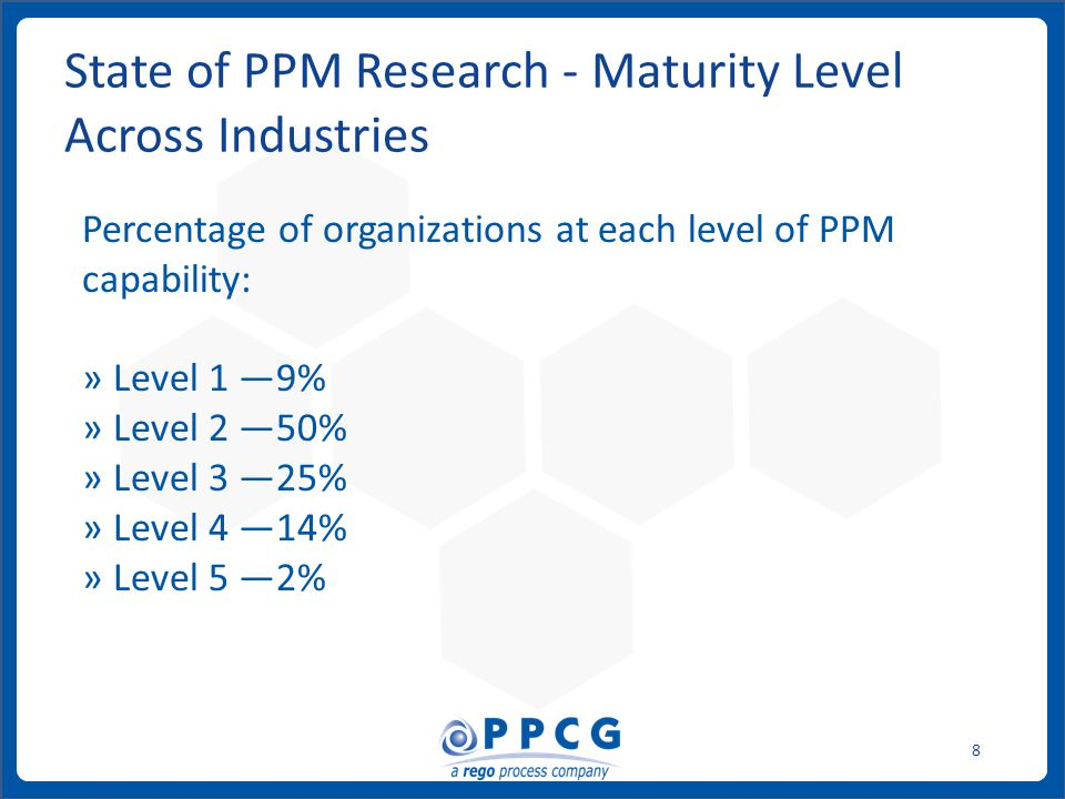 ppmprocessconsulting.com1.888.998.0539 8 State of PPM Research - Maturity Level Across Industries Percentage of organizations at each level of PPM capability: » Level 1 —9% » Level 2 —50% » Level 3 —25% » Level 4 —14% » Level 5 —2%