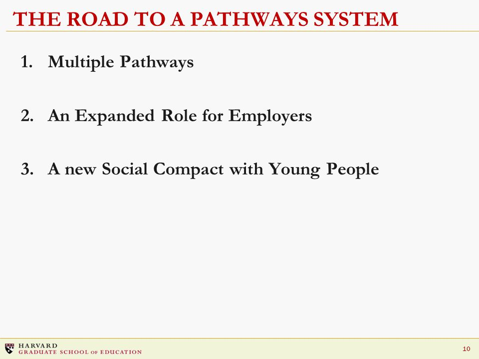 10 THE ROAD TO A PATHWAYS SYSTEM 1.Multiple Pathways 2.An Expanded Role for Employers 3.A new Social Compact with Young People