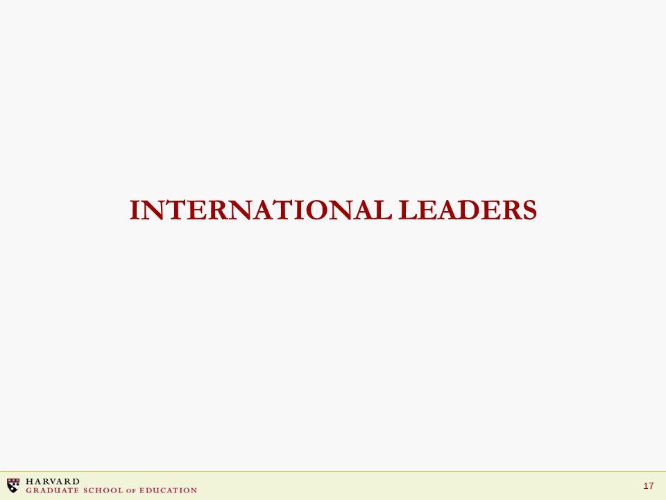 17 INTERNATIONAL LEADERS