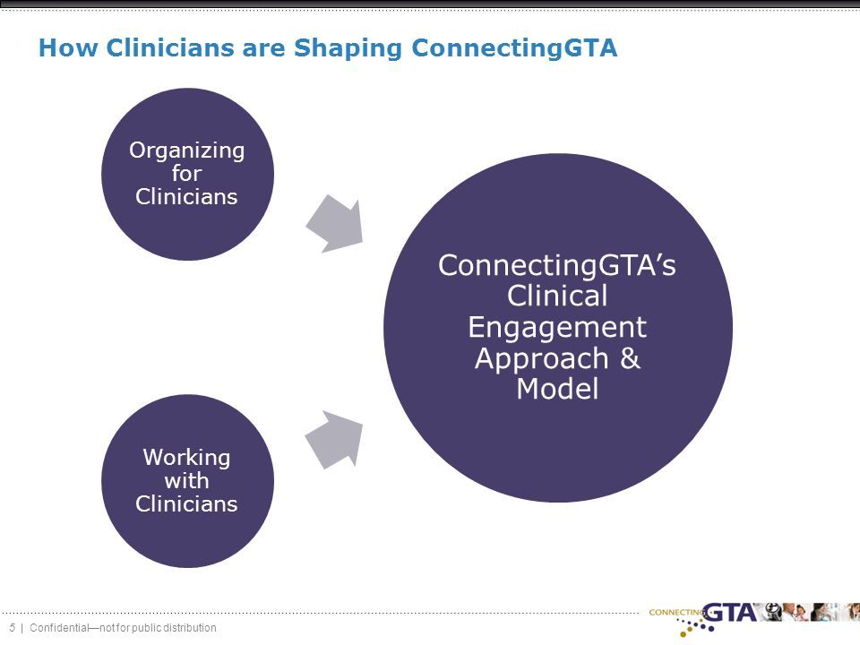 5 | Confidential—not for public distribution How Clinicians are Shaping ConnectingGTA Organizing for Clinicians Working with Clinicians ConnectingGTA's Clinical Engagement Approach & Model