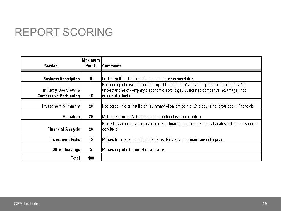 REPORT SCORING 15