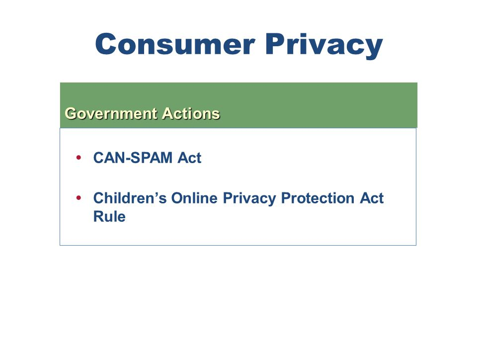 Chapter 4 Copyright ©2012 by Cengage Learning Inc. All rights reserved 42 Consumer Privacy  CAN-SPAM Act  Children's Online Privacy Protection Act R