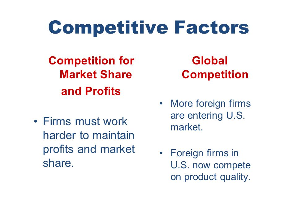 Chapter 4 Copyright ©2012 by Cengage Learning Inc. All rights reserved 45 Competitive Factors Competition for Market Share and Profits Firms must work