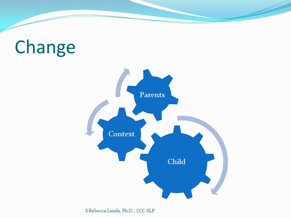 Change Child Context Parents ©Rebecca Landa, Ph.D., CCC-SLP
