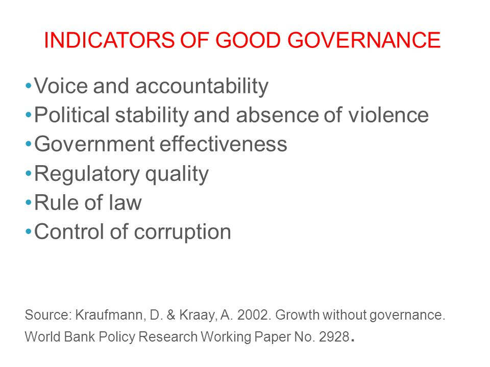 INDICATORS OF GOOD GOVERNANCE Voice and accountability Political stability and absence of violence Government effectiveness Regulatory quality Rule of