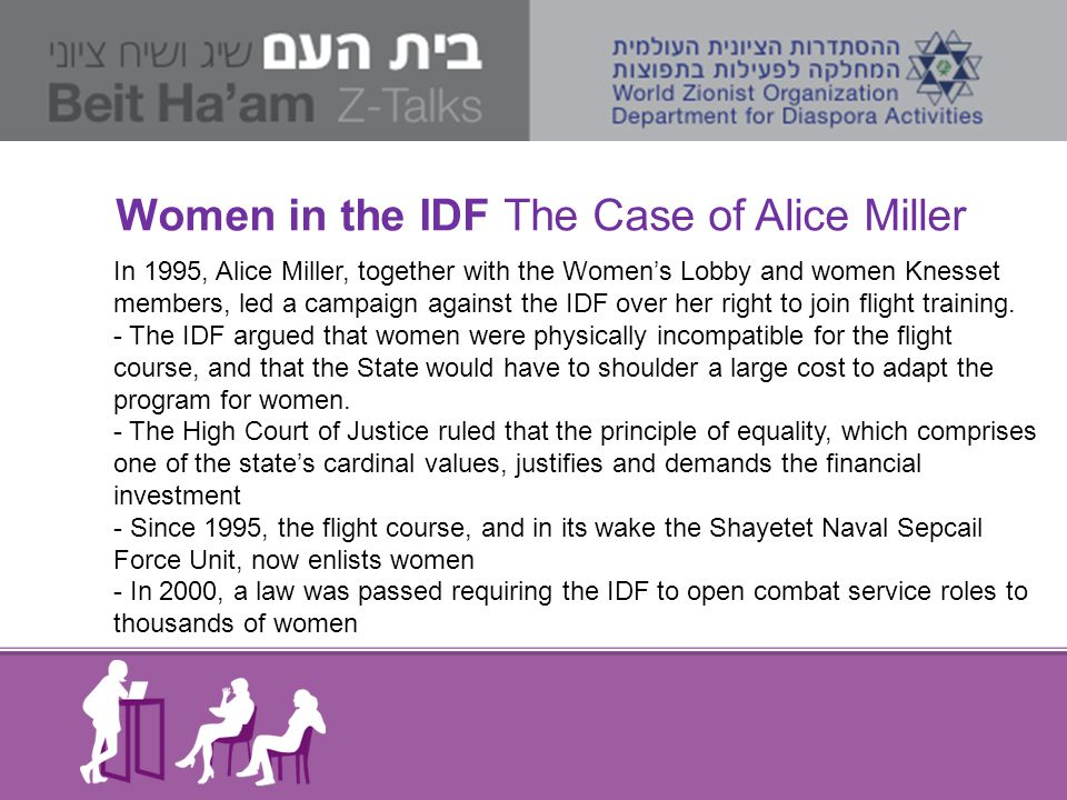 Women in the IDF The Case of Alice Miller In 1995, Alice Miller, together with the Women's Lobby and women Knesset members, led a campaign against the