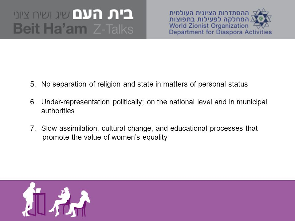 5.No separation of religion and state in matters of personal status 6.Under-representation politically; on the national level and in municipal authori