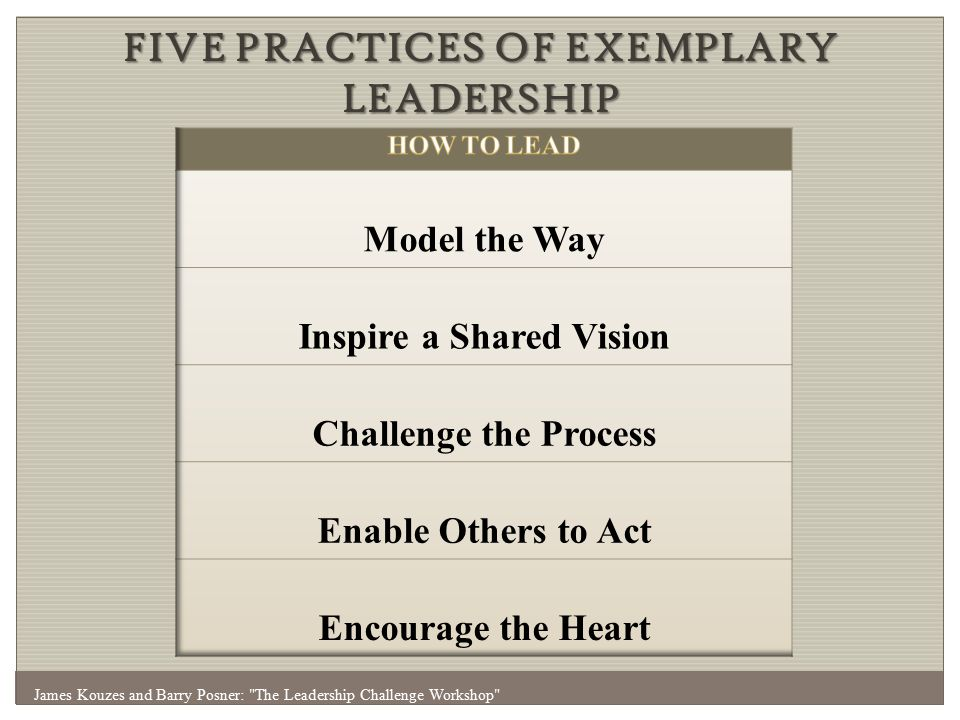 FIVE PRACTICES OF EXEMPLARY LEADERSHIP James Kouzes and Barry Posner: