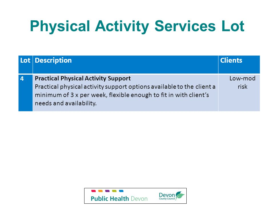 Physical Activity Services Lot LotDescription Clients 4Practical Physical Activity Support Practical physical activity support options available to the client a minimum of 3 x per week, flexible enough to fit in with client's needs and availability.