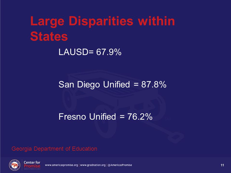 11 LAUSD= 67.9% San Diego Unified = 87.8% Fresno Unified = 76.2% Large Disparities within States Georgia Department of Education