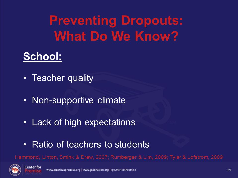 21 Preventing Dropouts: What Do We Know? School: Teacher quality Non-supportive climate Lack of high expectations Ratio of teachers to students Hammon