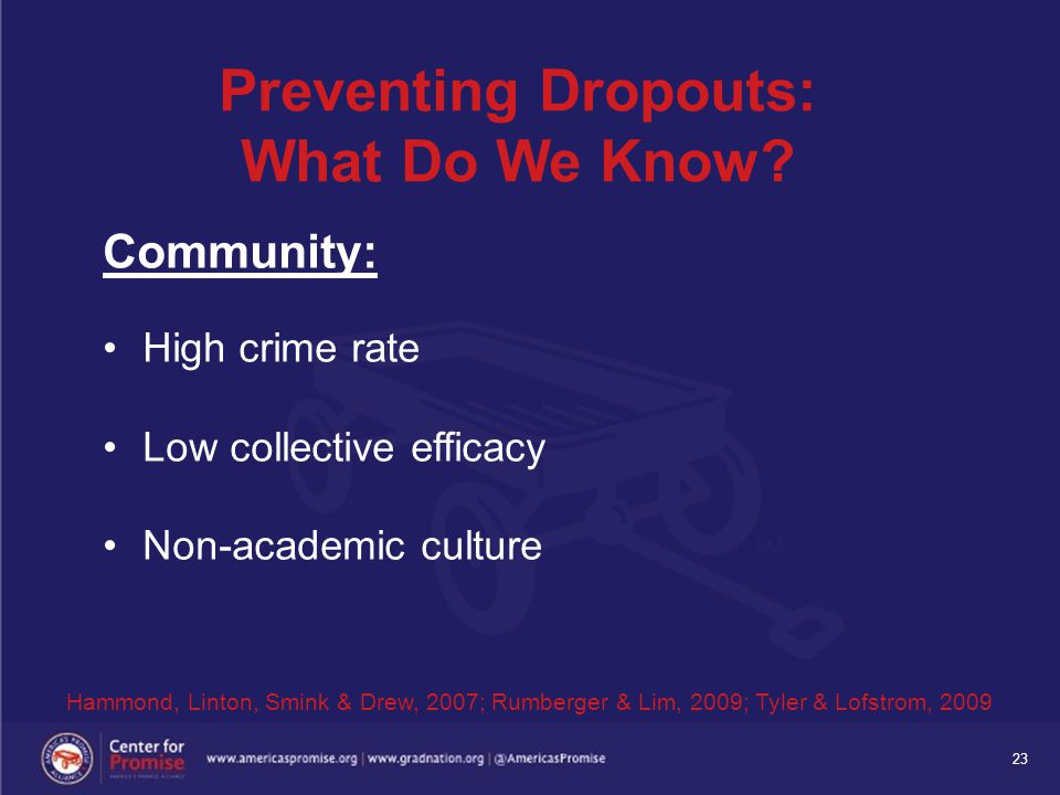 23 Preventing Dropouts: What Do We Know? Community: High crime rate Low collective efficacy Non-academic culture Hammond, Linton, Smink & Drew, 2007;