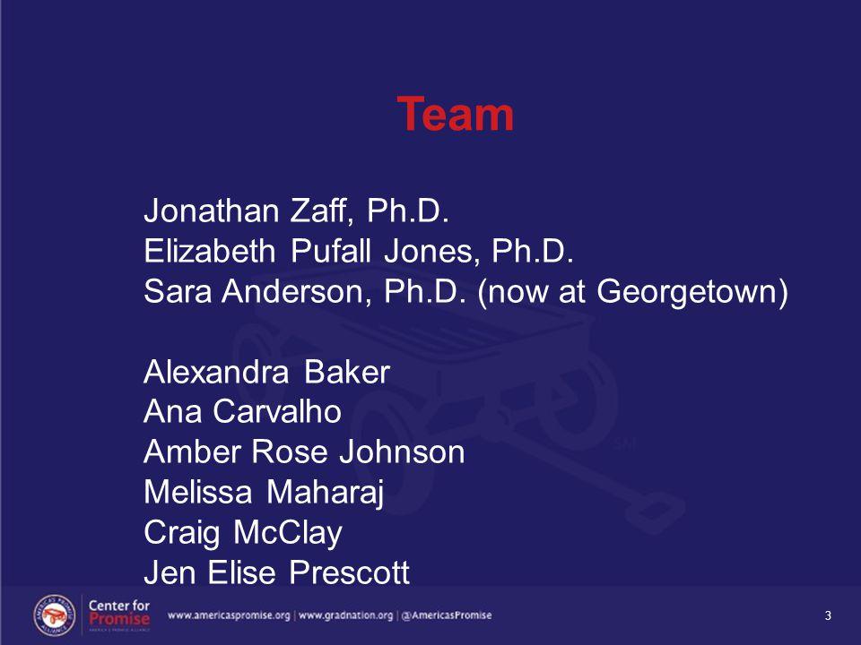3 Team Jonathan Zaff, Ph.D. Elizabeth Pufall Jones, Ph.D.