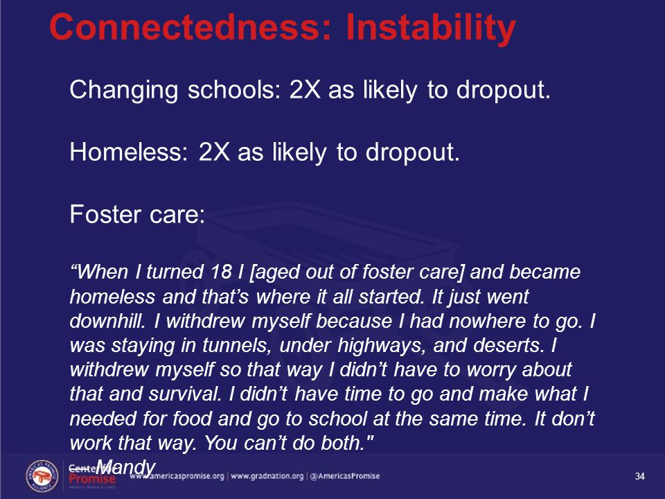 "34 Connectedness: Instability Changing schools: 2X as likely to dropout. Homeless: 2X as likely to dropout. Foster care: ""When I turned 18 I [aged out"