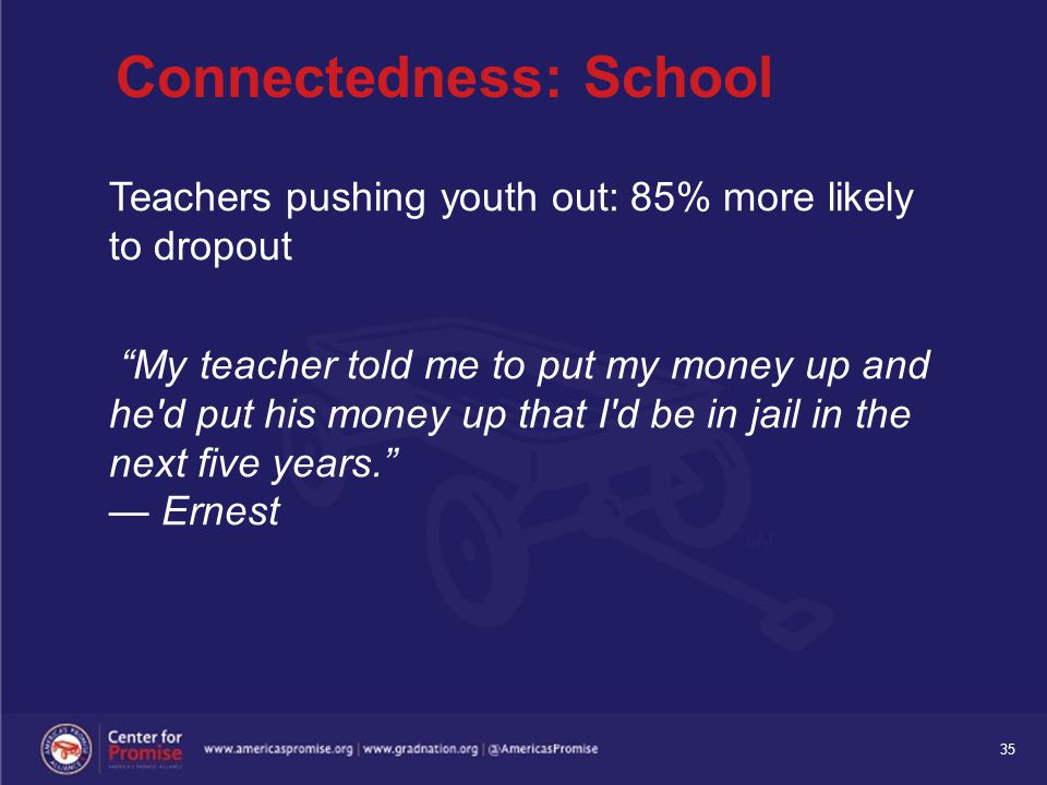 "35 Connectedness: School Teachers pushing youth out: 85% more likely to dropout ""My teacher told me to put my money up and he'd put his money up that"