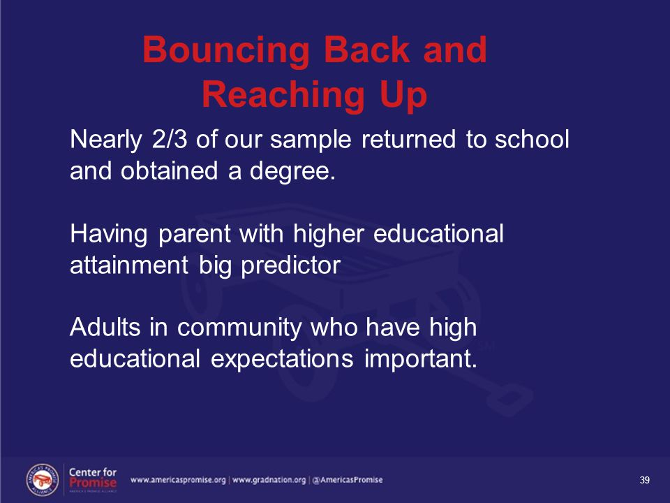 39 Bouncing Back and Reaching Up Nearly 2/3 of our sample returned to school and obtained a degree. Having parent with higher educational attainment b