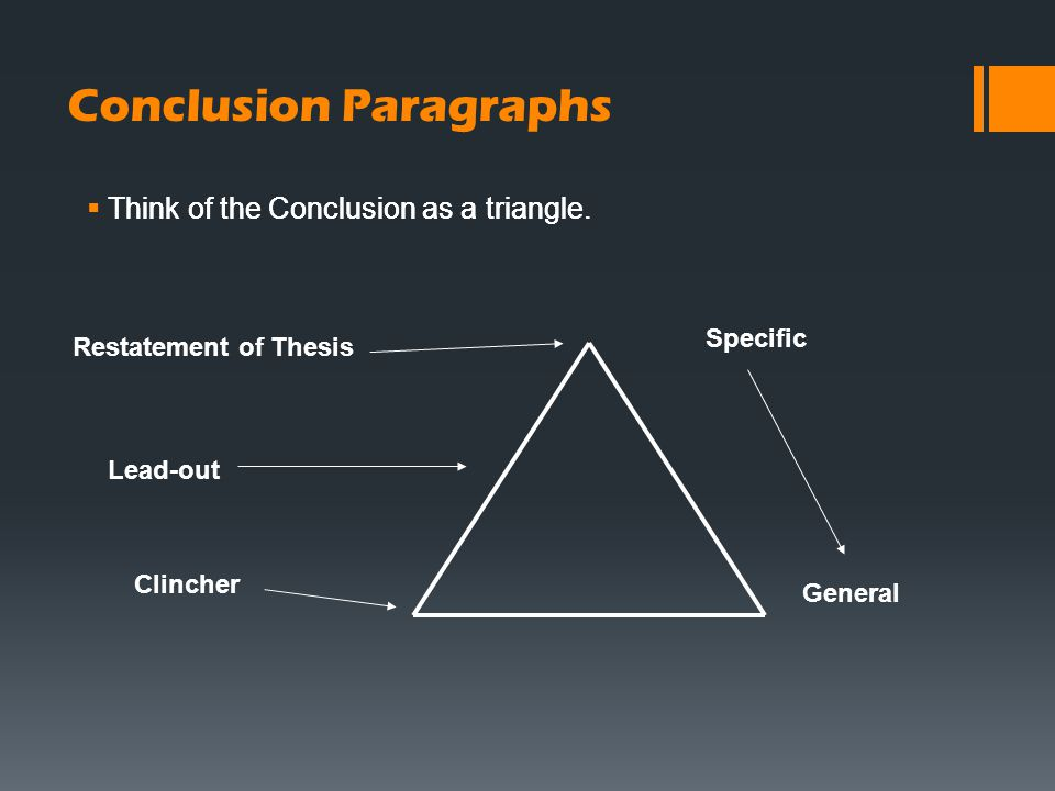  Think of the Conclusion as a triangle. General Specific Restatement of Thesis Lead-out Clincher Conclusion Paragraphs