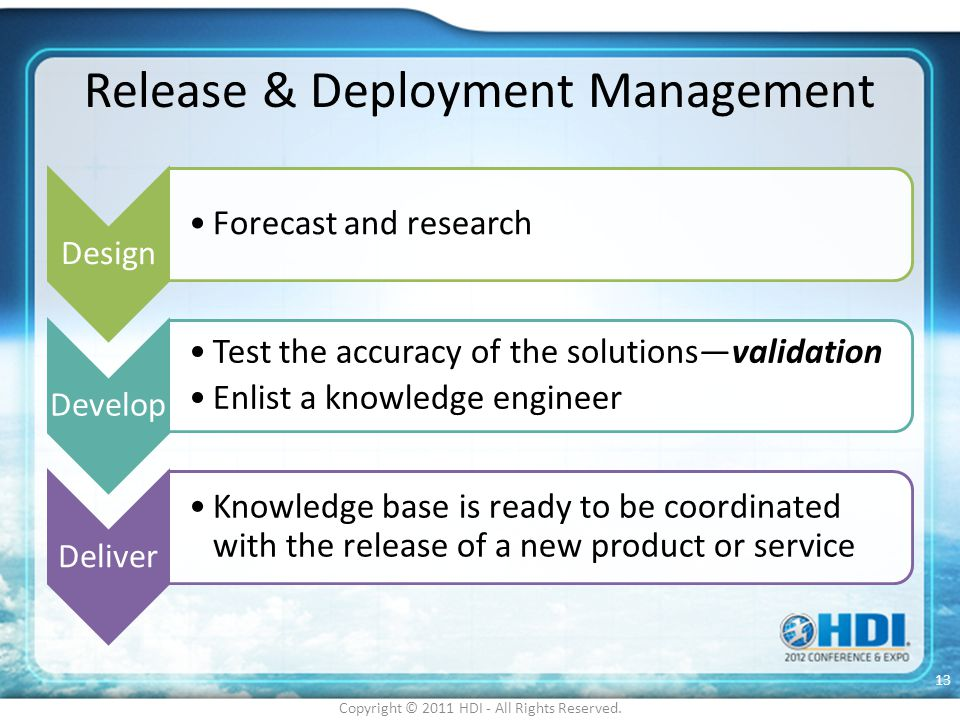 Release & Deployment Management Design Forecast and research Develop Test the accuracy of the solutions—validation Enlist a knowledge engineer Deliver